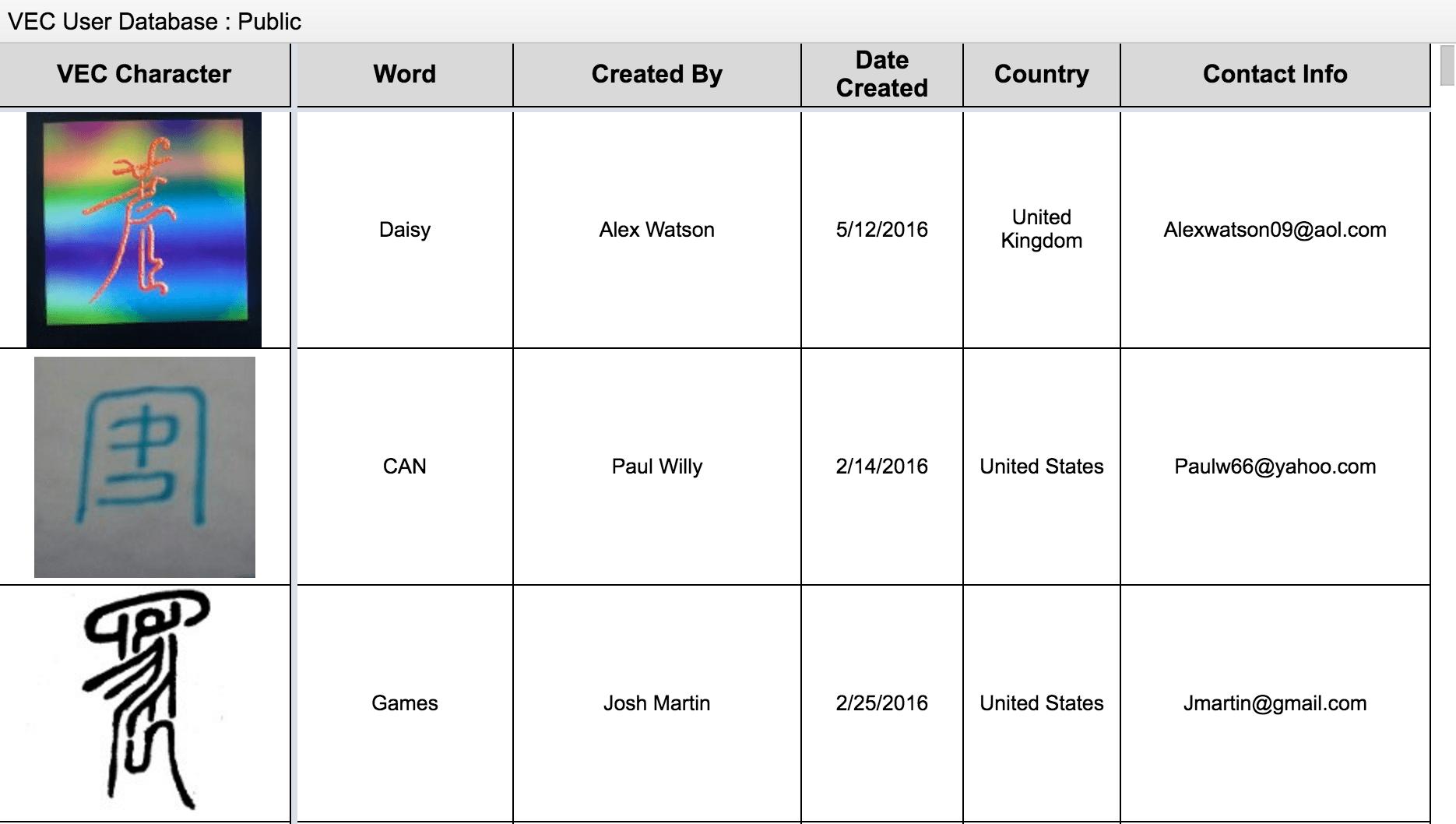VEC Database